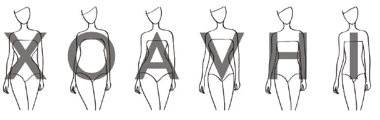 Les différents types de silhouettes