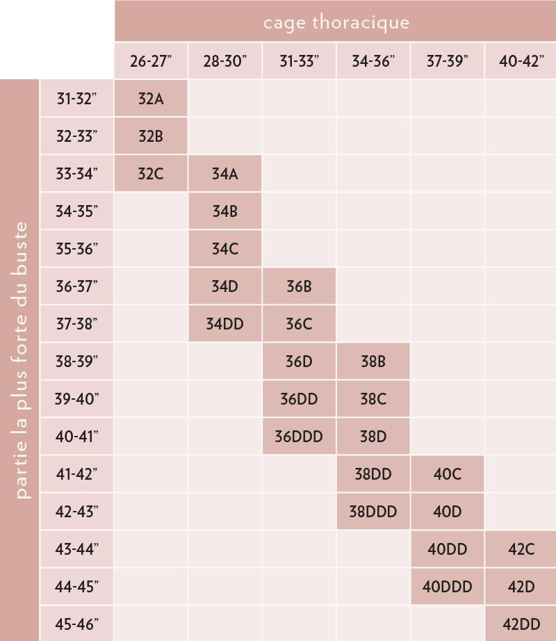 Reitmans Bras size chart